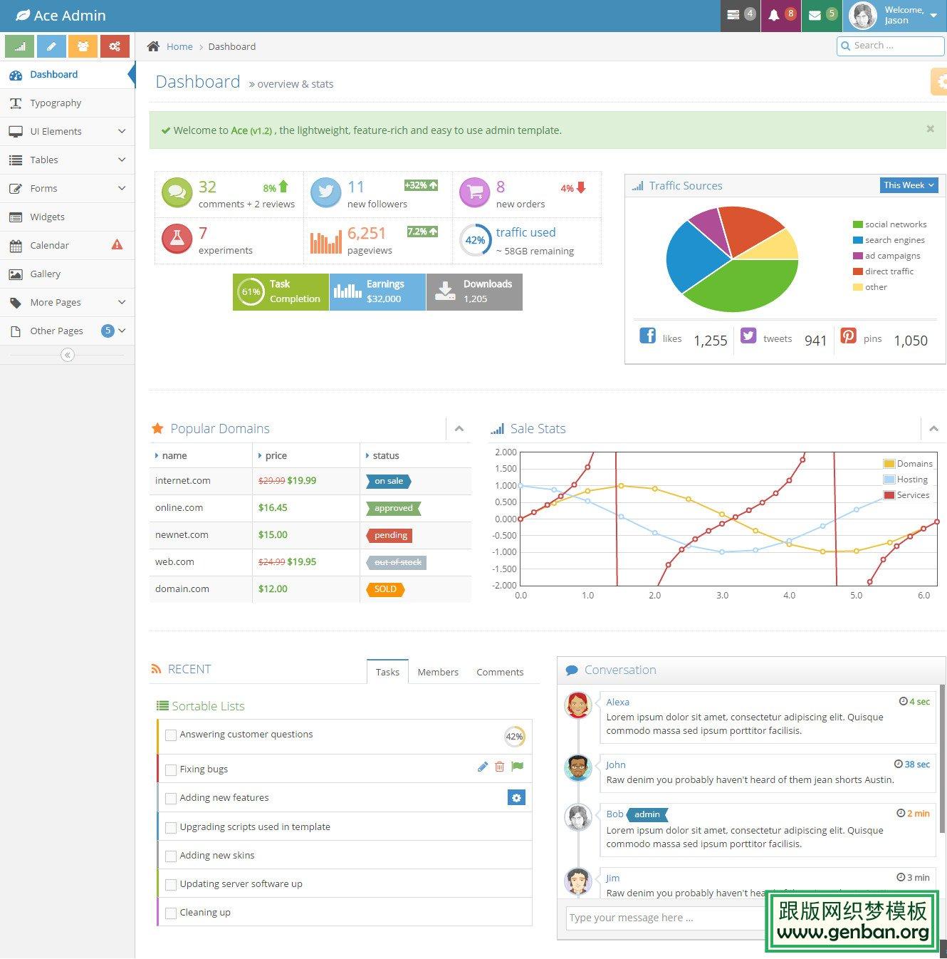 因为模板是虚拟商品,具有可复制性,可传播性等,一旦授予,将不可退款。如果您同意购买极为接收本站协议。 1.商业模板购买后,三个月内可以免费提供技术支持,服务内容包括BUG的修复、页面布局的小范围调整(大的变动及新增设计和功能定制需要另外付费)。 2.商业模板购买后,您可以将主题应用到您多个网站上,但不可以随意倒卖散播,为了保障付费用户的权益,购买后需要如实告知姓名和联系方式,及网站域名,以做备注。 3.