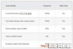 8款设计师常用漂亮的HTML CSS表格样式