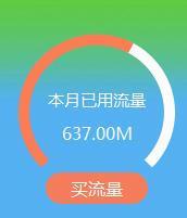 html5环形的手机流量统计图表页面源代码