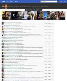 最新92GAME仿片源网源码下载,BT电影资源站源码带采集
