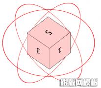 纯css3 3D方块翻转动画特效