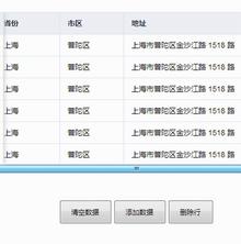 jQuery表格顶部固定上下左右行滚动内容代码