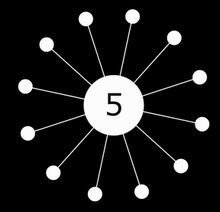 html5 canvas见缝插针游戏源码