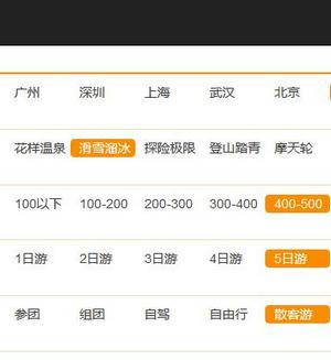 php列表页筛选功能_php筛选demo代码