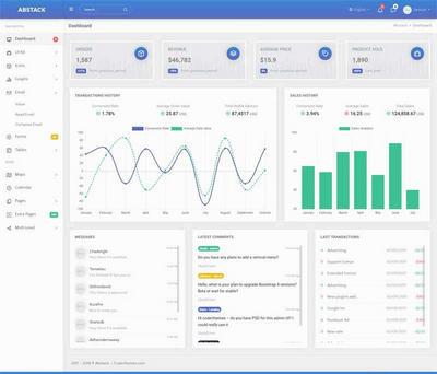 商城销售统计系统后台管理界面ui静态模板