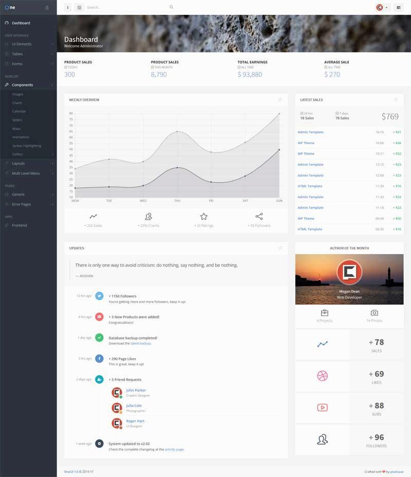 Bootstrap销售系统管理ui框架前