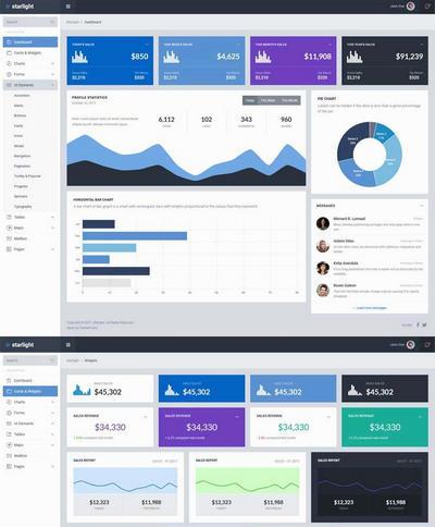 业务销售数据统计后台管理系统ui模板