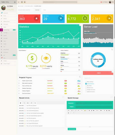 html5扁平化的网站数据统计后台