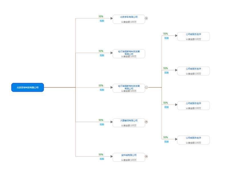 横向树枝结构图svg布局特效