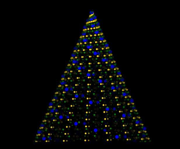 canvas圣诞树旋转特效