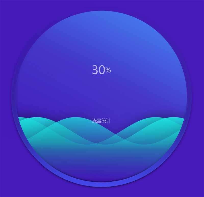 echarts圆形波浪百分比图表特效