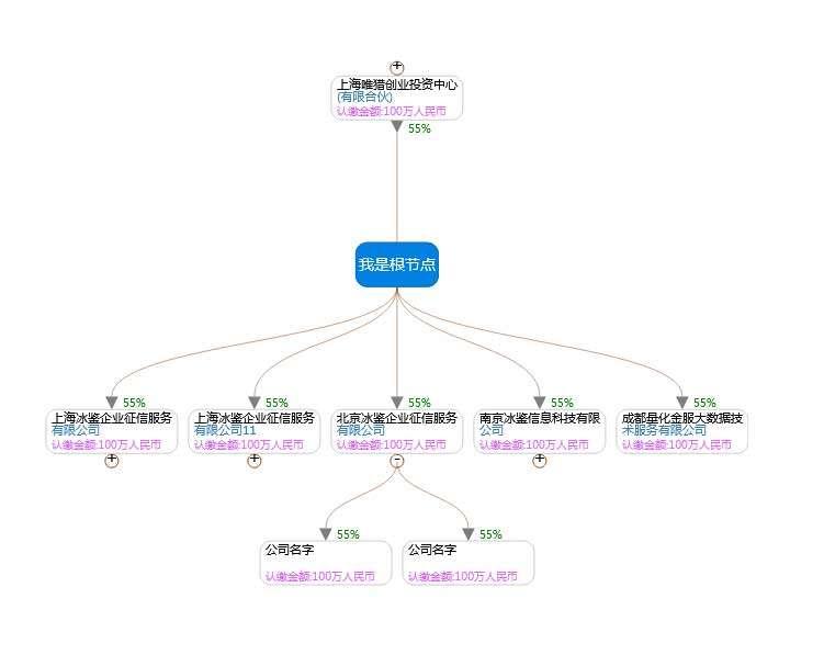企业组织架构图svg特效