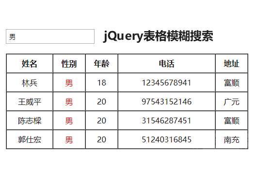 简单的表格模糊搜索插件代码