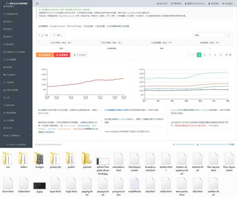 简约清爽版HTML5模块化后台管理模板