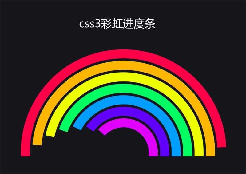 彩虹旋转进度条ui特效