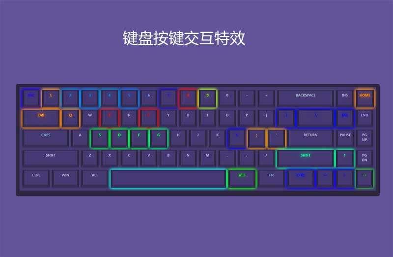 H5键盘按键交互动画特效