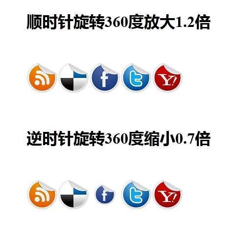 css3悬停旋转icon图标缩放特效