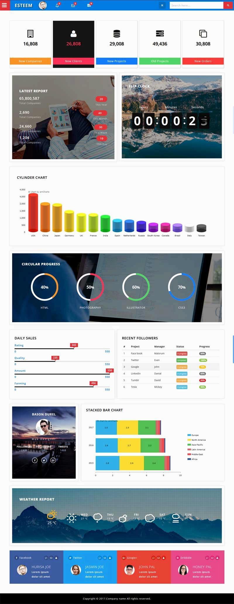 html5企业博客网站手机端后台模板