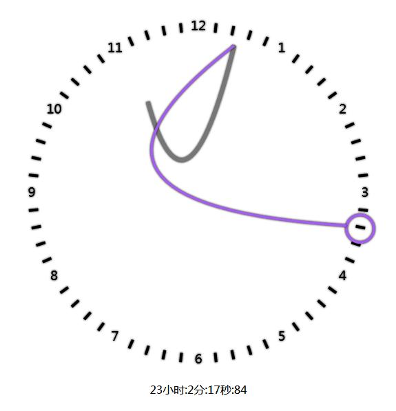html5 canvas创意的个性化时钟特效