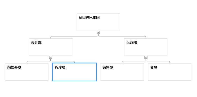html5 canvas企业部门组织架构图代码