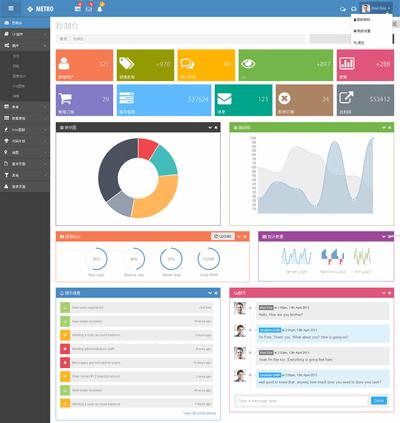Metro风格的响应式后台管理系统模板下载