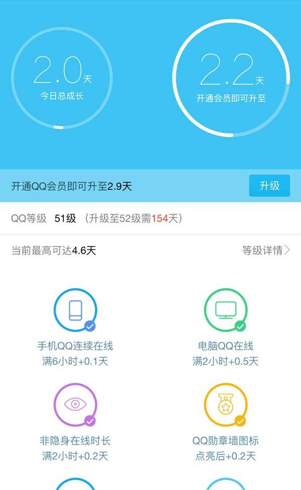 html5开通QQ会员专享特权手机页面模板