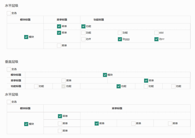 jQuery多级checkbox复选框选中代码