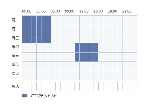 Facebook自定义时间段选择插件