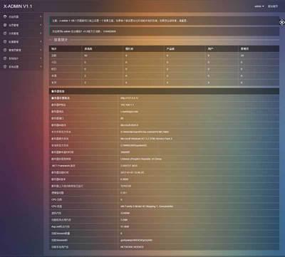 基于layui企业网站后台管理通用模板