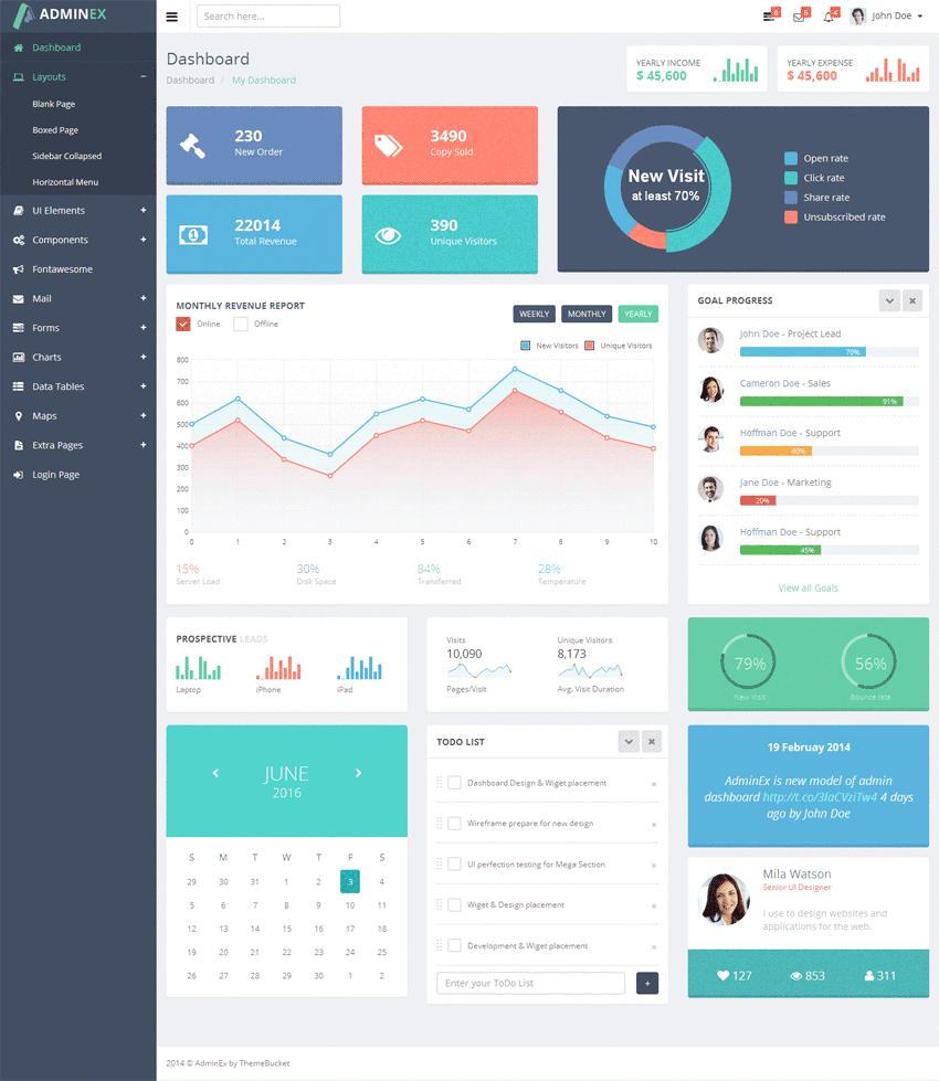 扁平的Bootstrap���式博客�W站后�_管理模板