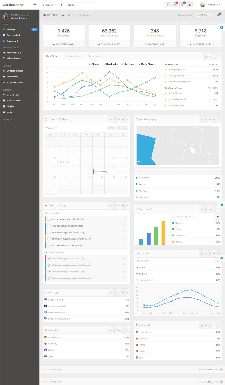黑色大气国外响应式bootstrap网页后台模板