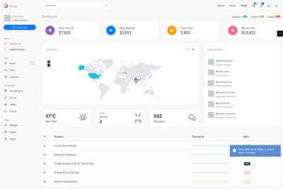 通用的社交app平台用户统计后台管理html模板