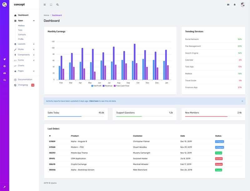 bootstrap网站运营统计管理后台模板