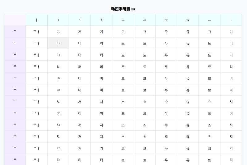 vue韩语字母变色表格特效