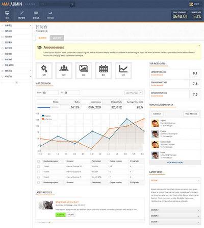 页面全功能强大的中文后台html网
