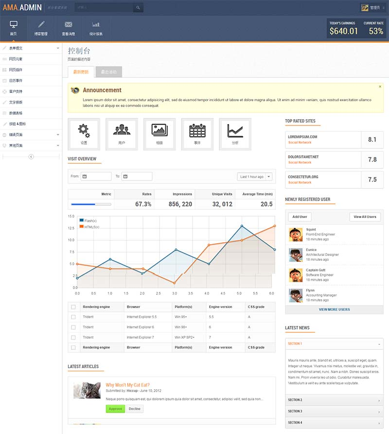 页面全功能强大的中文汉化后台模板