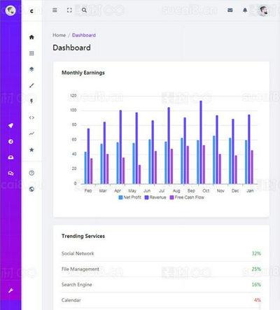 bootstrap网站运行统计管理背景模板