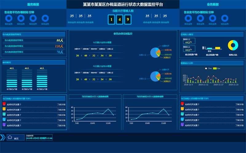 办税大数据监控平台html网页模板
