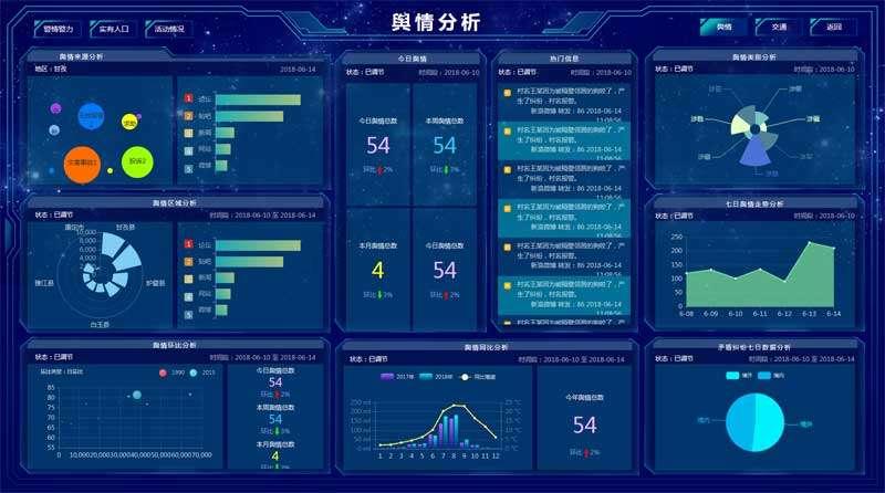分析大数据管理页面模板