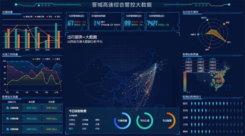 交通大数据分析平台html5模板