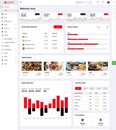 订餐管理系统界面HTML5网页模板
