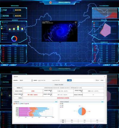 警务综合监控系统html静态模板