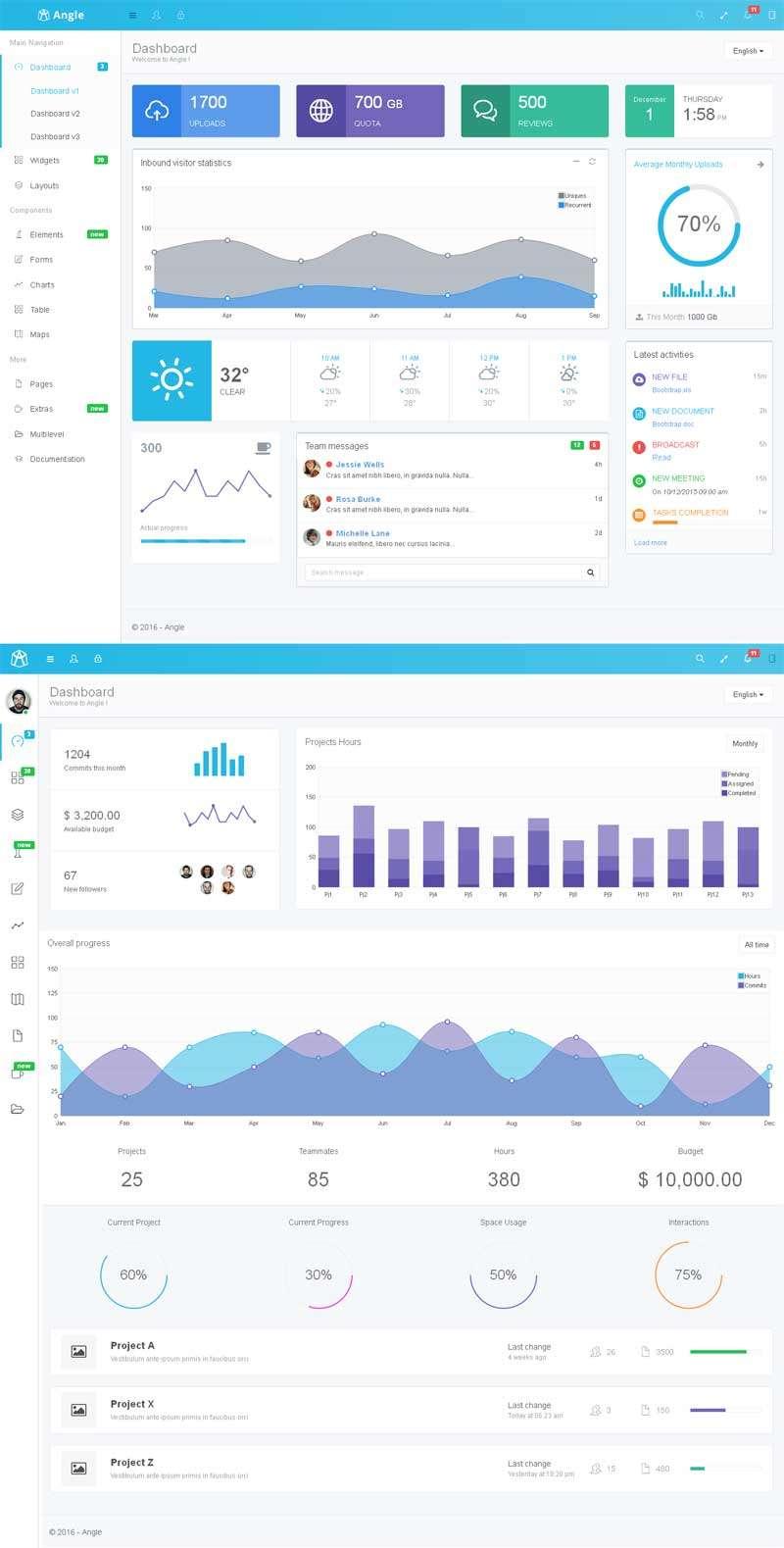 angularjs框架搭建企业后台管理模板下载
