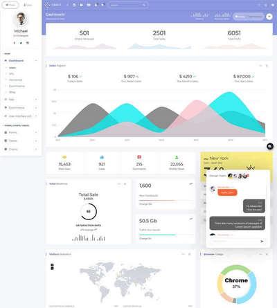 Bootstrap响应式企业博客后台模板