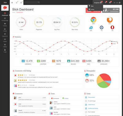 Bootstrap后台模板html整站源码下载