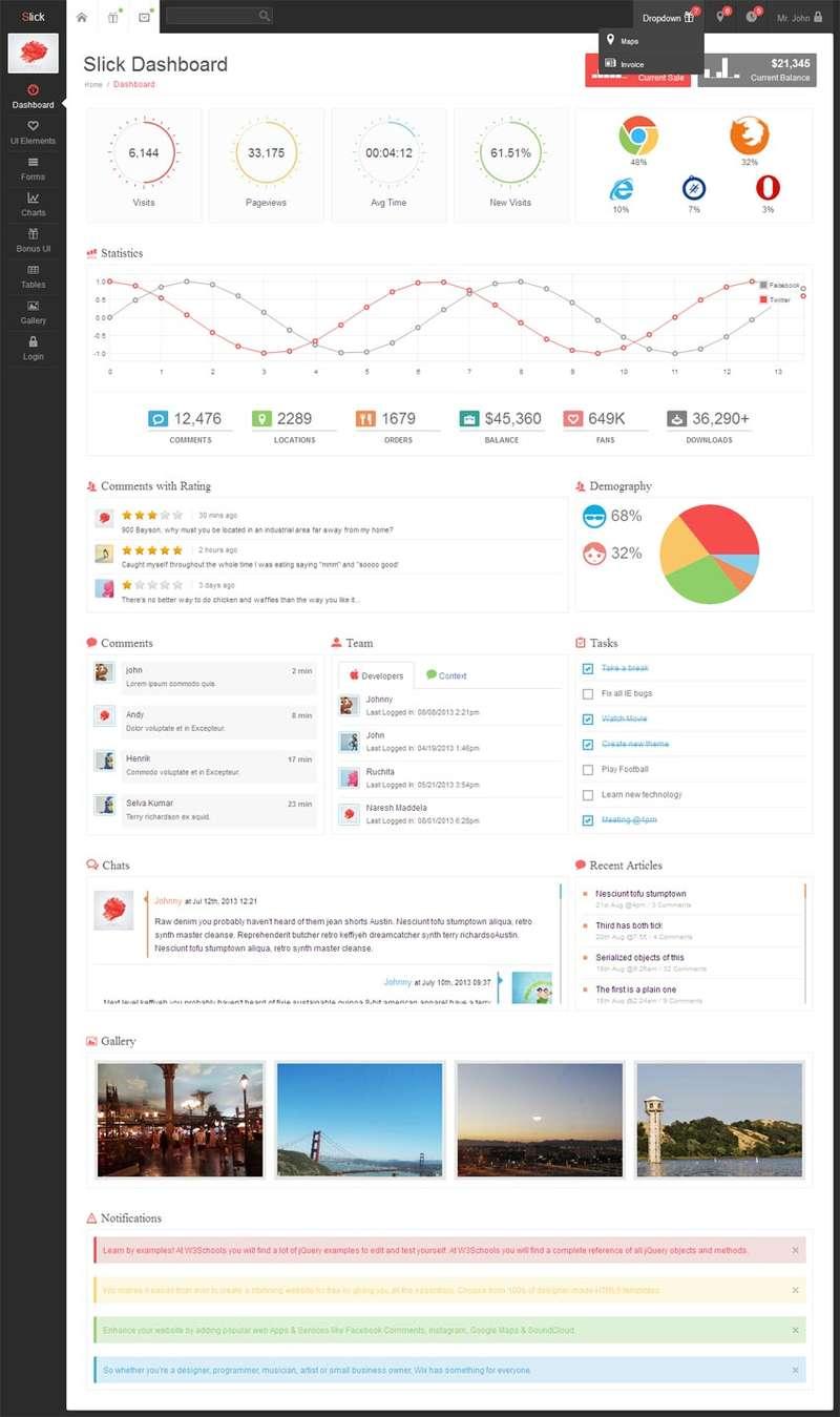 Bootstrap 后台模板html整站源码下载