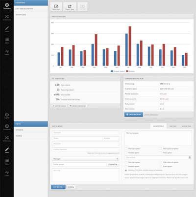 后台管理网站cms后台模板下载