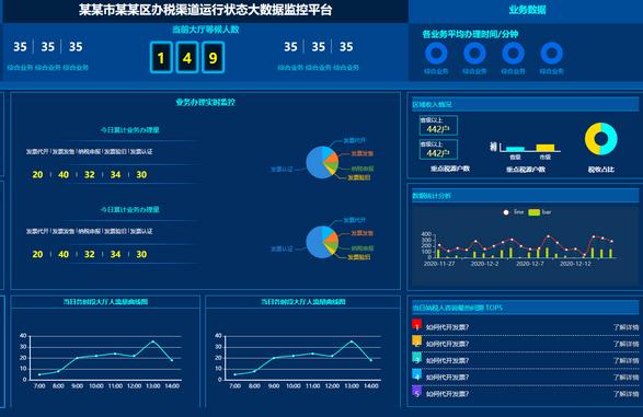 营业税大数据监控平台网络模板