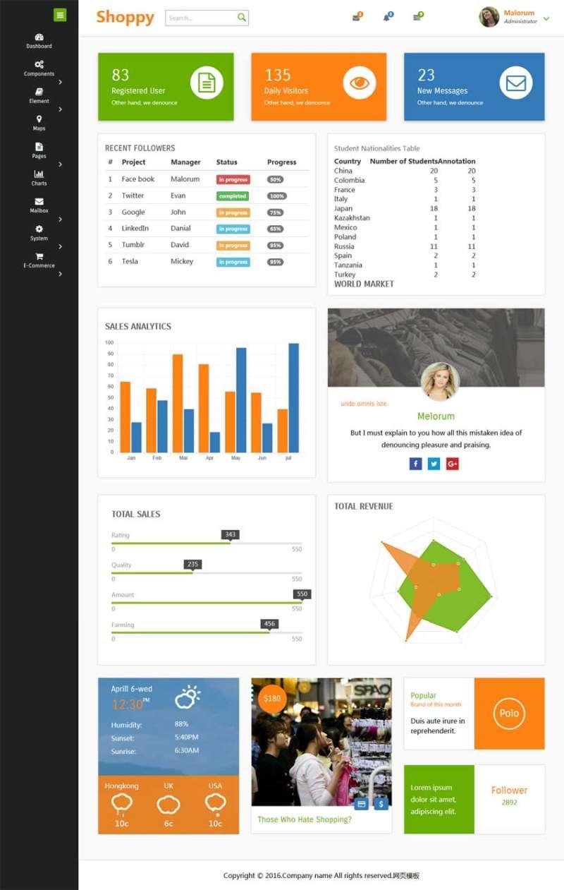 cms商城后台管理系统模板html下载