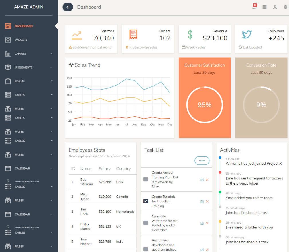 Amaze Admin数据统计后台管理模板